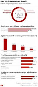 1404-uso-da-internet-no-brasil